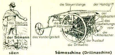 Zeichnung einer Dillmaschiene